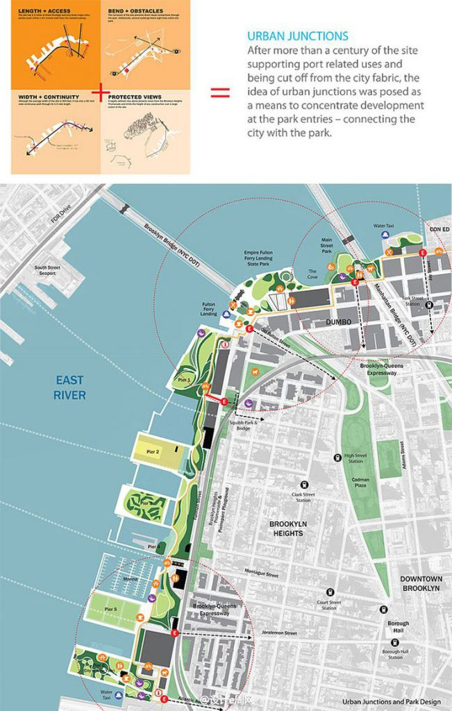 BROOKLYN BRIDGE PARK MASTER PLAN Brooklyn, NY  Michael Van Valkenburgh Associates.jpg