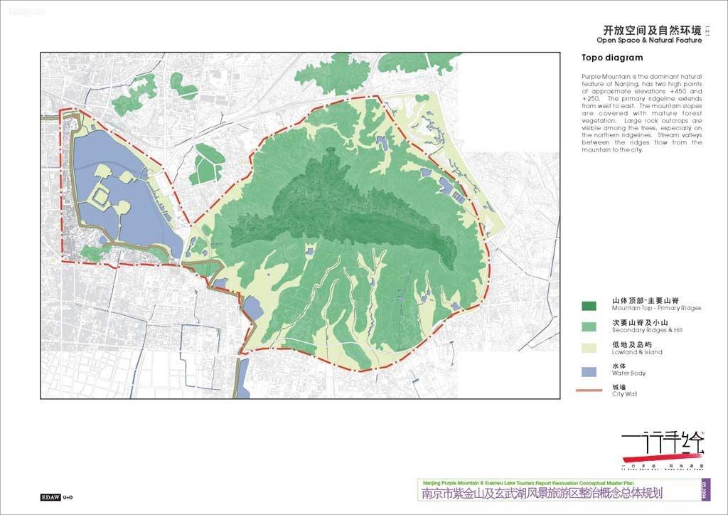 南京紫金山及玄武湖风景区总体规划设计文本(edaw)7
