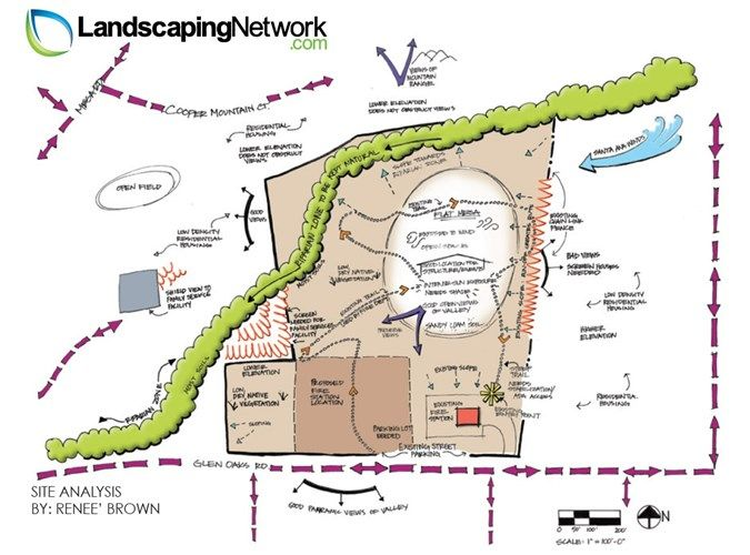 site-analysis-landscaping-network_2408.jpg